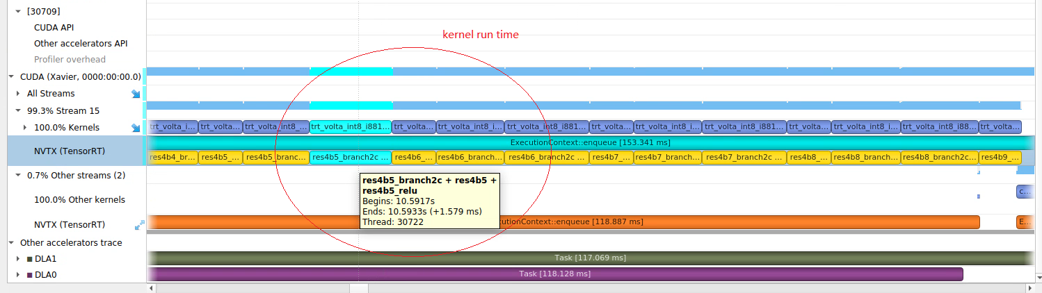 CUDA kernel time time.png