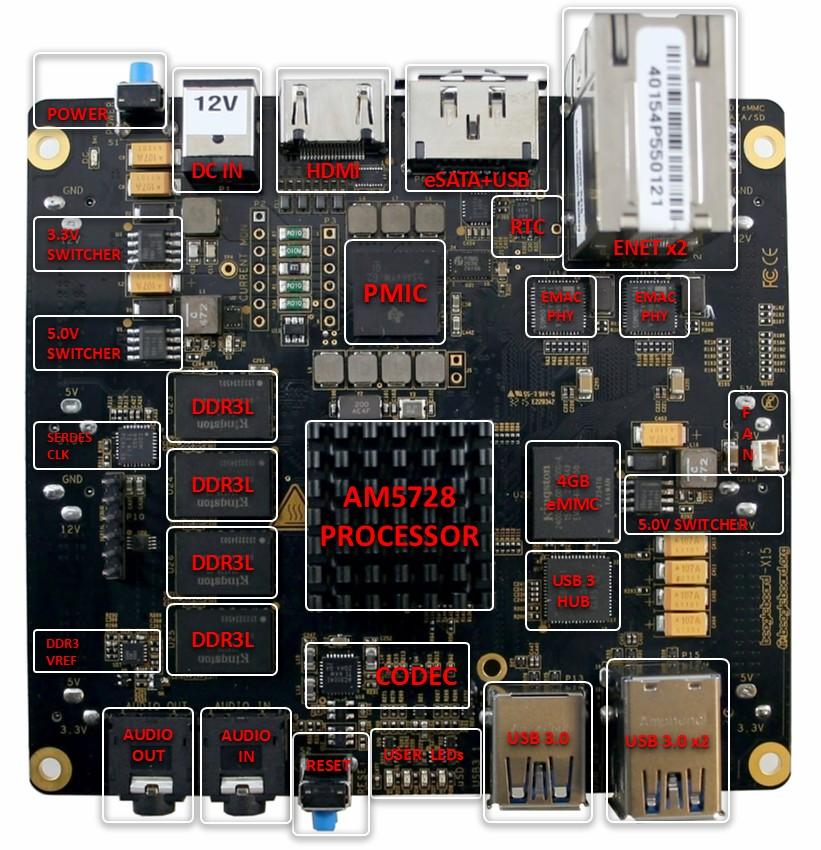 beaglebone black system reference manual