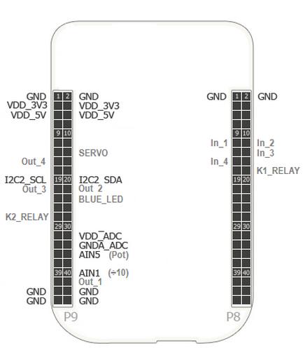 BeagleBone Dual Relay Plus IO - eLinux org