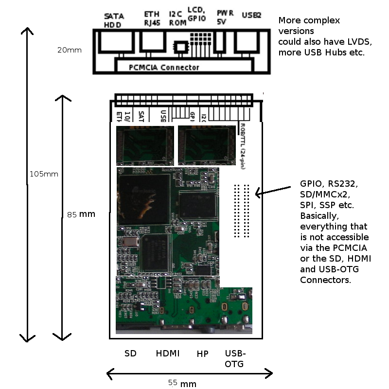Mini pcmcia engineering board.png