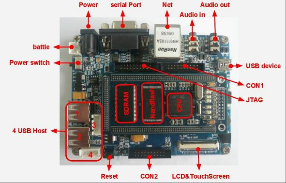 S3c2440-kit-interface.jpg