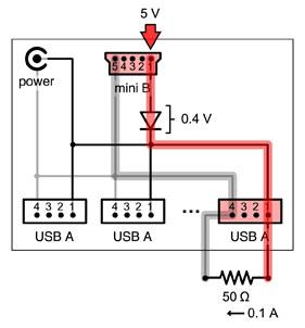 rpi powered usb hubs elinux org rh elinux org USB to RS232 Schematic USB to RS232 Schematic