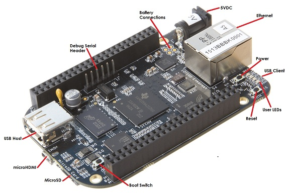 Beagleboard:BeagleBoneBlack - eLinux.org on bluetooth schematic, xbee schematic, gps schematic, apple schematic, solar schematic, breadboard schematic, quadcopter schematic, lcd schematic, usb schematic, wireless schematic, msp430 schematic, arduino schematic, geiger counter schematic, flux capacitor schematic, electronics schematic,