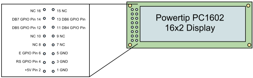 LCD Module via 6 GPIO outputs PC1602-H Pin Setup
