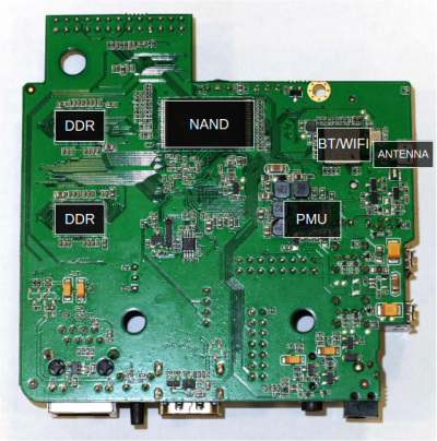 View of the bottom of the CI20 board