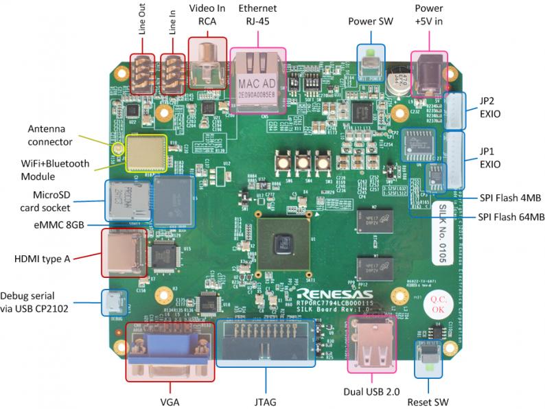 R-Car/Boards/SILK - eLinux org