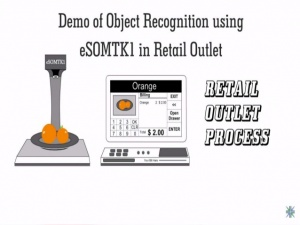 Deep Learning Demo with eSOMTK1 in Retail Outlet - nVIDIA® Tegra® K1 SOM.jpg