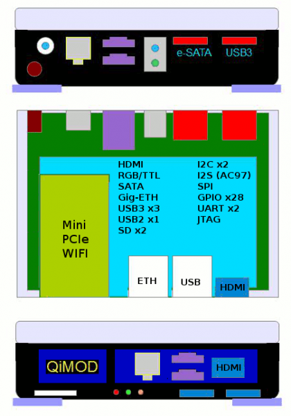 File:Eoma200-micropc.png