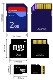 SD card sizes