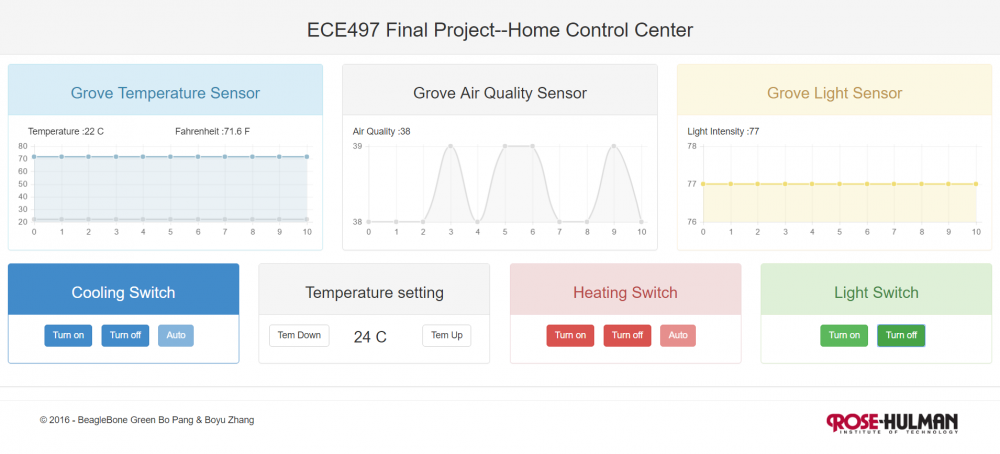ECE497 Project Home Control System - eLinux org