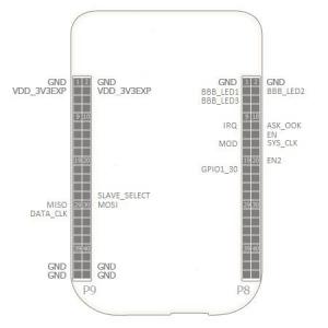 BeagleBone Black RFID Adaptor Cape - eLinux org